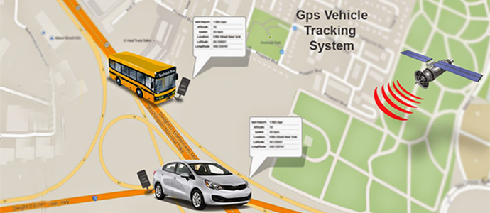 Car Tracking System Price