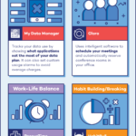 20 Apps to Reach Your Goals [Infographic]