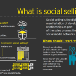 """Patrick Mackaronis, Brabble Founder: """"Social a Better Way to Sell"""""""
