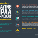 HIPAA and Social Media: Are Your Employees Aware of the Rules?