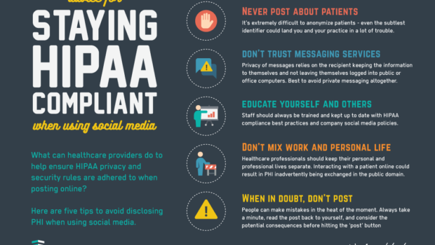 hipaa and social media  are your employees aware of the
