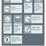 The Ultimate Email Marketing Checklist! [Infographic]