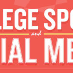 College Students and Social Media [Infographic]