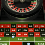 The Easiest Way of Playing European Roulette