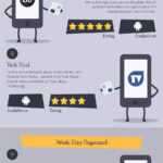 An Infographic on Apps That Help from Dusk to Dawn