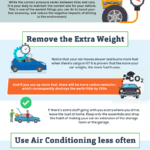 How to Turn Your Car Into an Eco-Friendly Vehicle [Infographic]