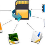 Top 4 Reliable Free Memory Card Recovery Software Programs