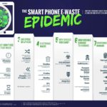 Useful Ways to Clean-up and Organize your Smartphone