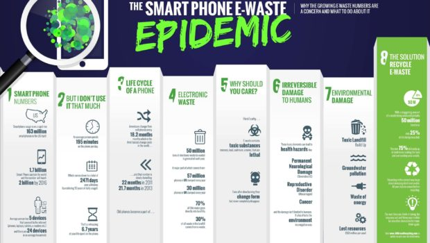 Smartphone-E-Waste-Epidemic-E-Waste-Recycling-All-Green-Recycling (1).jpg