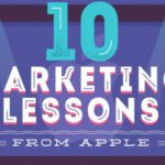 Marketing Lessons from Apple [Infographic]