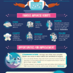 The Rise of the Robot [Infographic]