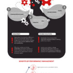 How Data Can Improve Nonprofits [Infographic]