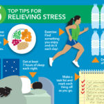Overwhelmed? Meet Top Ways to Manage Your Stress
