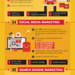 11 Modern Marketing Skills [Infographic]
