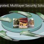 HLS security solutions