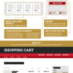 The Elements of a Great E-Commerce Website