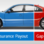Vehicle GAP Insurance Compared to Car Warranties Explained