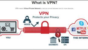 How to setup WireGuard VPN on your Debian GNU/Linux server