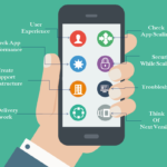 Important Considerations While Creating Mobile App