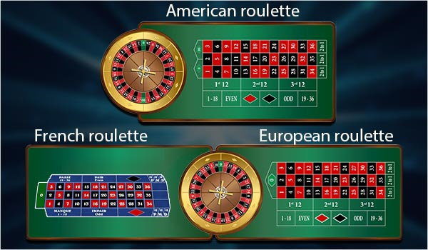 Different Types of Roulette Games | Techno FAQ