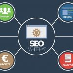 How to Find the Best SEO Company for Your Business