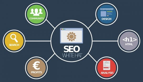 Image result for How To Find Best SEO company Online?