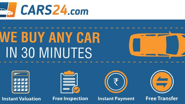 Cars 24 App Review A Simple Platform To Sell Your Car Quickly