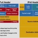 Why do companies use IPv4?