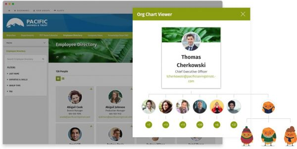 ThoughtFarmer Intranet