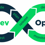 Top Trends in DevOps Adoption across Enterprises