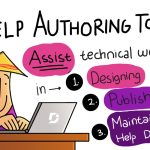 Technical Writing and Favorable Devices