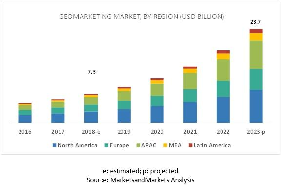 Image result for geofencing markets and markets