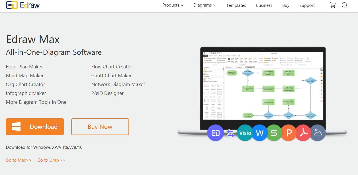 Edraw Max Review A Flexible 2d Diagram Tool For Everyone Techno Faq