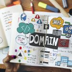 6 Tips for Choosing the Perfect Domain Name for Your Business
