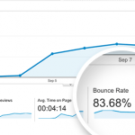 Our Guide To Reducing Bounce Rate Through Optimising Customer Experience
