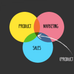 How to measure Product Success?