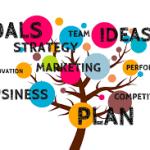 4 Online Marketing Strategies for Startups