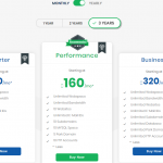 Hosting Services of Host IT Smart – A Comprehensive Review