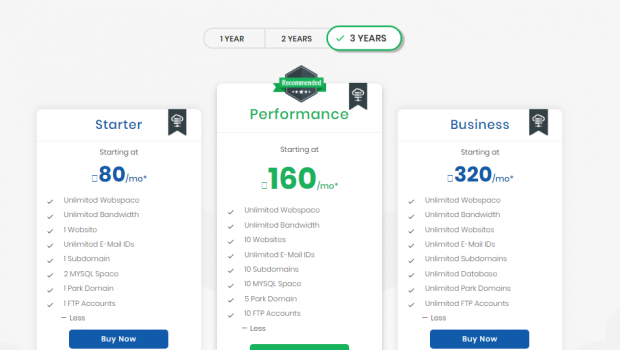 Wordpress Plan India