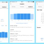 Keeping Track Of Instagram Analytics