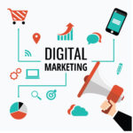 What a B2B digital marketing company does