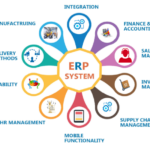 The Future of ERP for SME's