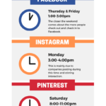 What is the Best Time to Post on Social Media? [Infographic]