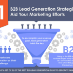 21 B2B Lead Generation Strategies