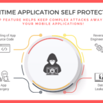 Everything You Need To Know About RASP Security