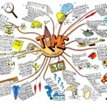 Busy Professionals Can Benefit A Lot From Mind Mapping, Here Is How