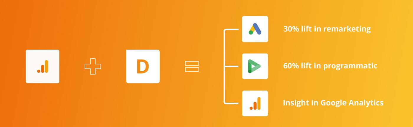 Digiseg Google Analytics - Digiseg