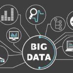 How Can Automation & Big Data Take The Lead For Any Business in 2020?