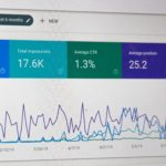 A Beginner's Guide to decipher Google Analytics