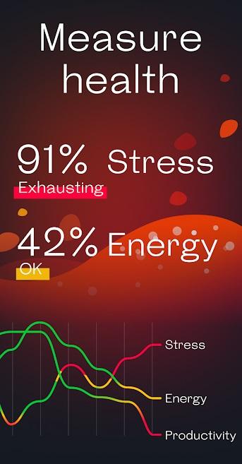 G:\Work HP\2021\Feb\3\Stress and Energy levels.jpg